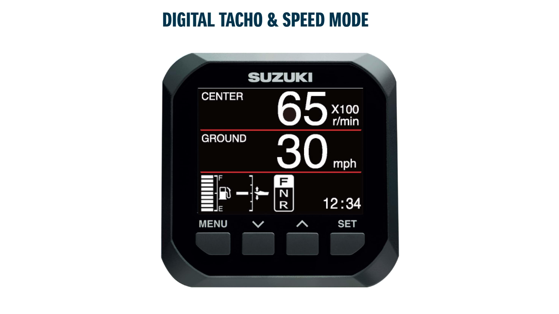 Digital tacho speed