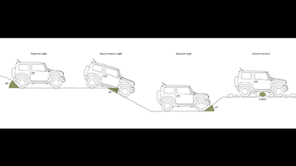Diagram of the Jimny driving over hilly terrain