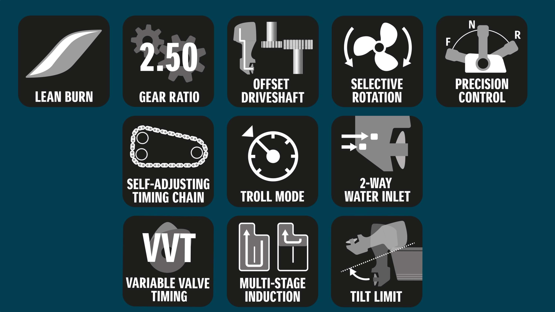 DF200A technical details
