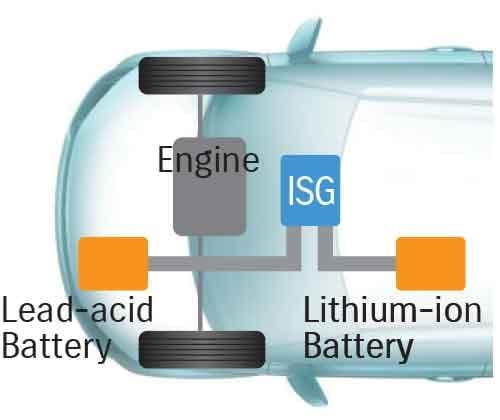 Diagram explaining the hybrid's mechanics